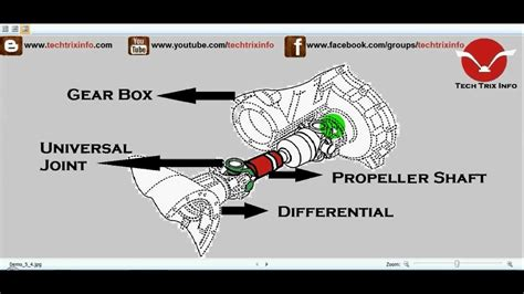 how boat props work how propeller shaft works youtube