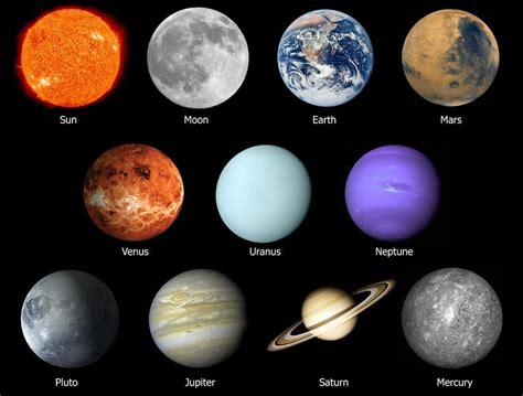 what color is the planet uranus what planet in the solar system should you live on