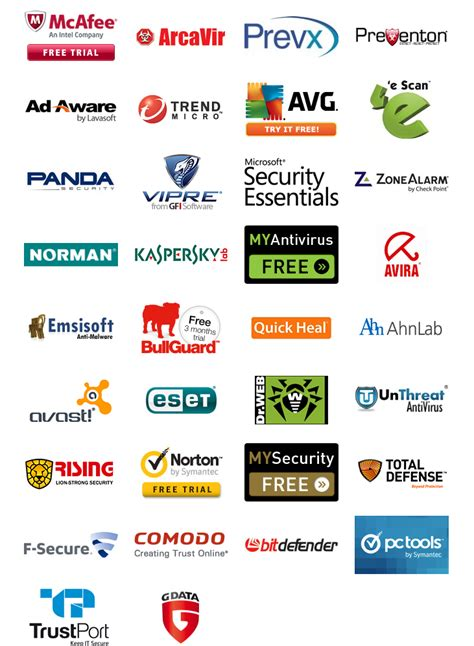which is the best antivirus which is the best antivirus software for windows 8 windows