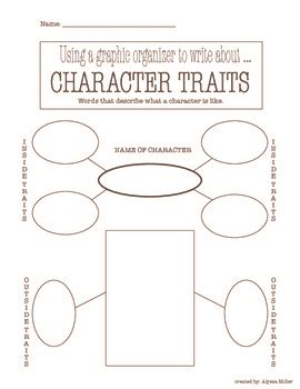 Character Traits Worksheet Pdf by And External Character Traits By Akate Tpt