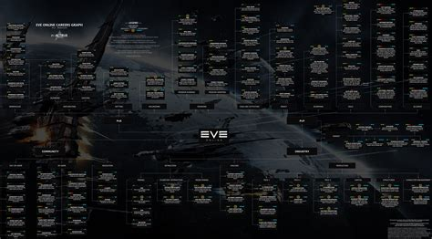 window layout eve online eve beginner s guide how to get into eve online gaming s
