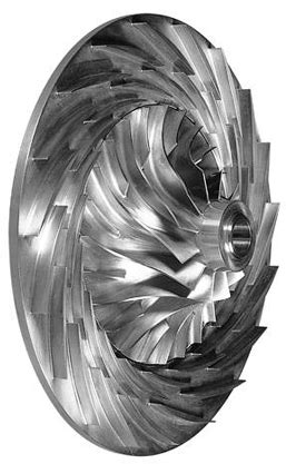 Axial and centrifugal-type compressors - EnggCyclopedia