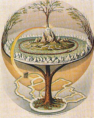 yggdrasil and the well of urd norse mythology for smart