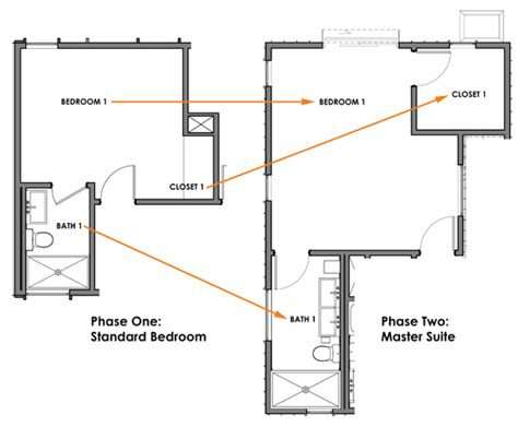 Plumbing Plans For House by On Modern Architecture Design Development And