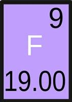 Fluorine Periodic Table by Fluorine Element On The Periodic Table