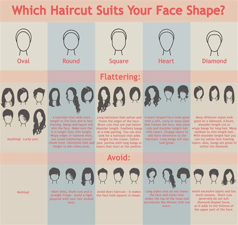 haircut face shape guide raid my closet beauty book ph hairstyle guide low