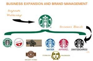 starbucks managing a brand s expansion part 2 the