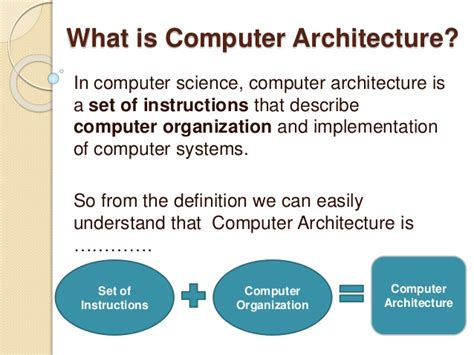 Computer Organization And Architecture 10ed input output computer architecture