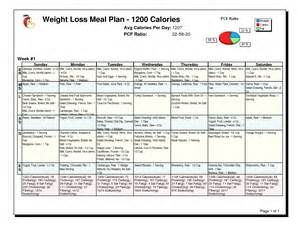Weight loss diet plan chart for women plan for women for men hindi
