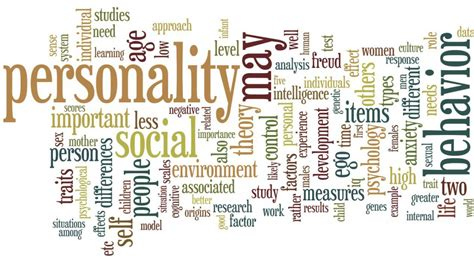 personality theories personality theory this research based for a