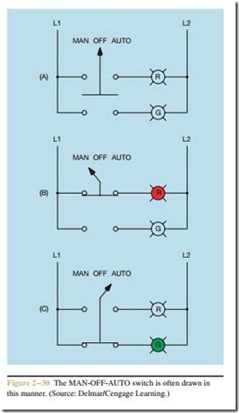 auto selector switch wiring diagram car electric