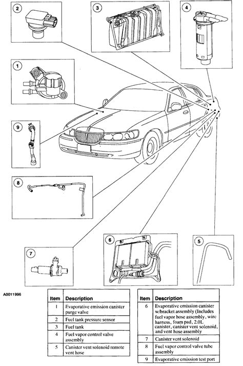 repair voice data communications 2003 oldsmobile silhouette user handbook service manual 2000 bmw x5 evap vent removal service manual 2000 infiniti i evap vent