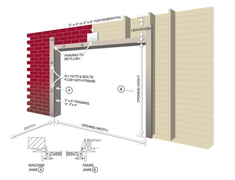 Overhead Door Jamb Detail Jamb Diagram6 Overhead Door