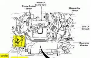 Kia Sportage Fuel Filter Location Kia Sedona Vapor Canister Location Get Free Image About