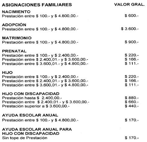 valor de asignacion familiar valor de la asignacion familiar 2016 estudio lopez