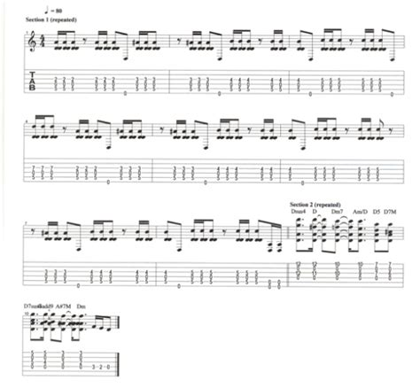 printable version of guitar chords kashmir