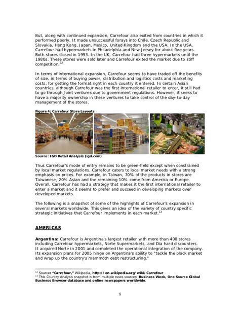 Mba Expansion by Ross Mba International Retail Expansion Study