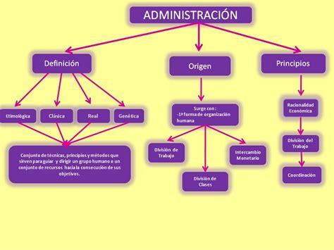 preguntas generales de administracion libro fundamentos de administracion de empresas descargar