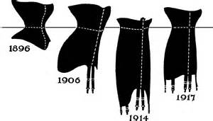 <strong>Corset</strong>+Evolution.png
