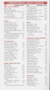Top diet foods atkin diet food list