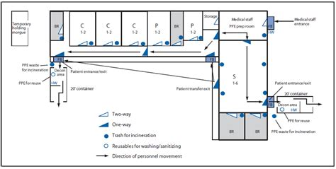 car wash floor plan cdc control of ebola virus disease firestone district
