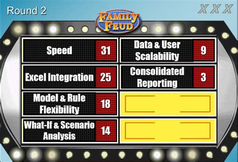 Bible Family Feud Powerpoint Family Feud Powerpoint To How To Do Family Feud On Powerpoint