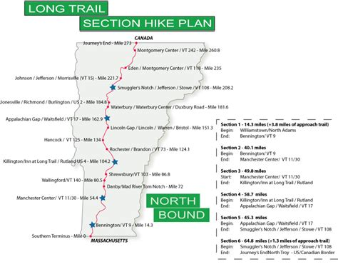 section hike suggestions trail planning guide