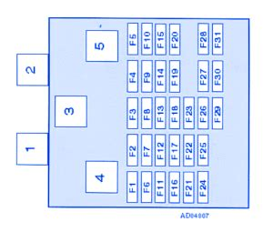 nissan almera  fuse boxblock circuit breaker diagram carfusebox