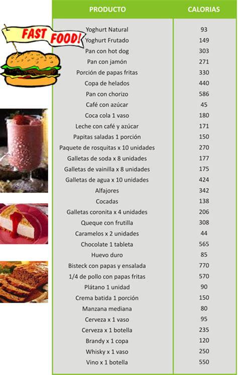 tabla de los food sts calorias de los alimentos dietas para adelgazar ya