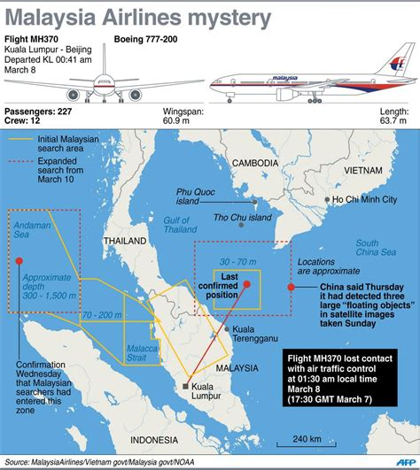 malaysian airlines flight 370 the complete timeline and comprehensive timeline malaysia airlines flight 370 part