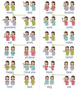 Baby Sign Language Basics Print Out » Home Design 2017