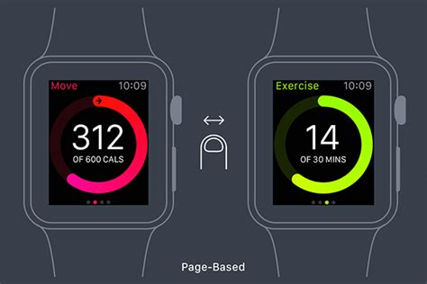 design app apple designing for apple watch getting started designmodo