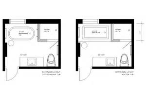 Ensuite bathroom design floor plans 2017 2018 best cars reviews