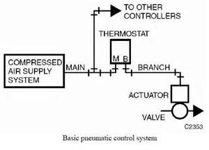 Electro Hydraulic Brake System Seminar Ppt Seminar Links Ppt And Report