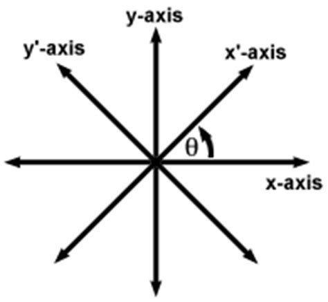 conic sections rotation of axes sparknotes conic sections axis rotation