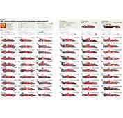 November 22nd 2011 // Posted In Ferrari  Formula 1