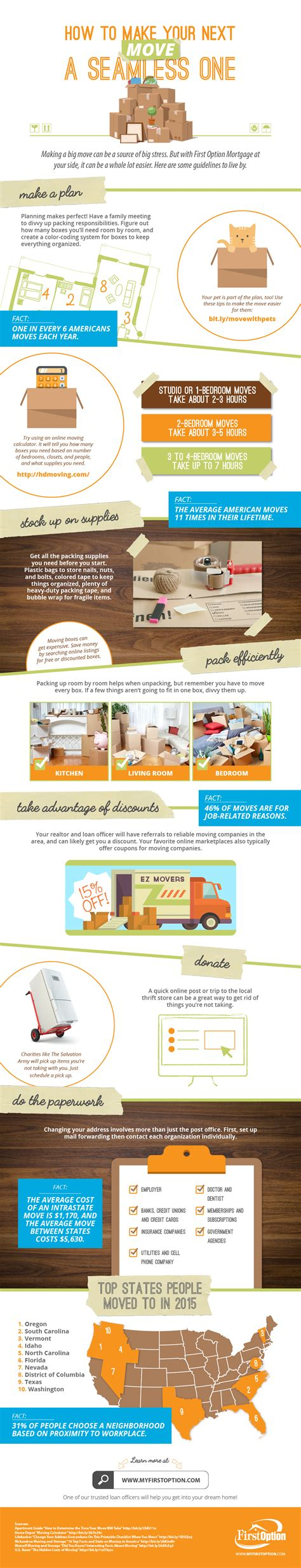 how to create your next how to make your next move seamless infographic
