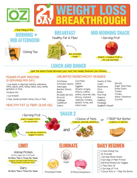 printable weight loss diet plan dr oz s 21 day weight loss breakthrough plant based