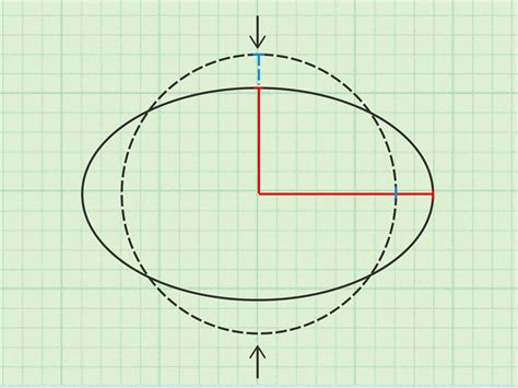 the in the area how to calculate the area of an ellipse 5 steps with