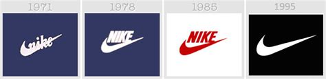 logo history of nike how to identify your distinctive brand assets