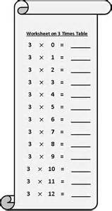 Multiplication multiplication worksheets multiplication worksheets