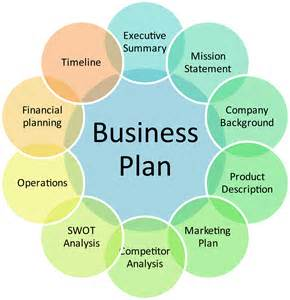 How to do a business plan uk