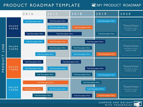 Five Phase Agile Software Timeline Roadmap Powerpoint Diagram My Product Roadmap Scrum Project Management Roadmap Template Free