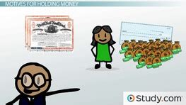 money & interest rate relationships videos & lessons