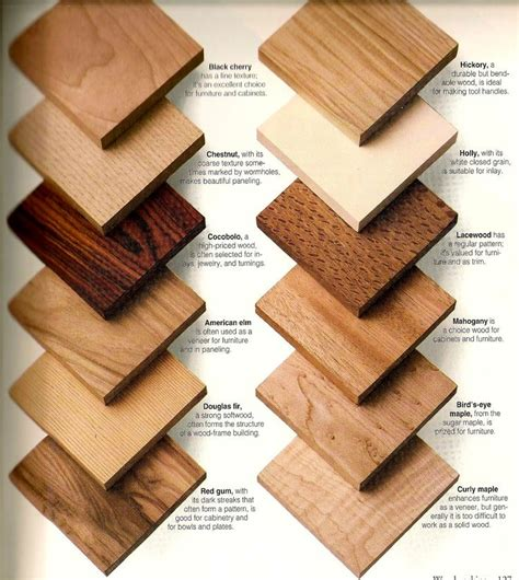 used in woodwork wood types sles for client reference custom