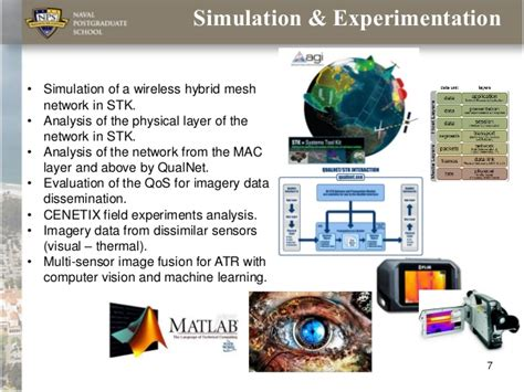 Simulation Thesis Topics by Network Simulation Thesis