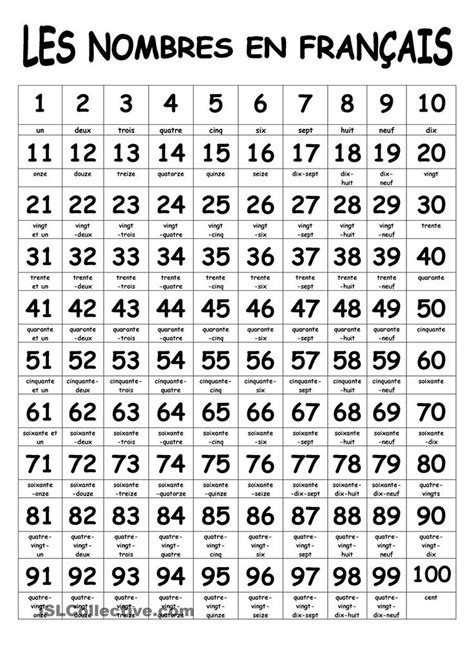 printable list of french numbers 1 100 worksheet french numbers 1 100 french numbers printables