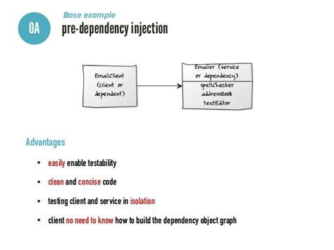 laravel dependency injection setter exle of setter dependency injection dependency injection