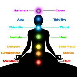 color meditation what are chakras and how can they benefit you peaceful