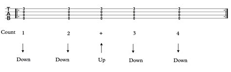 strumming pattern for you ve got a friend in me strum pattern 2 uke can do it uke can do it